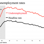 Good jobs report, but . . .