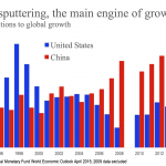 Why China matters