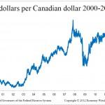 Too many Canadians?