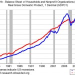Wealth and recessions