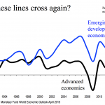 The next recession: Made in China?